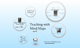 Teaching with Mind Maps