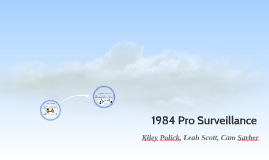 1984 Pro Surveillance