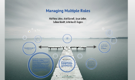 Copy of Managing Multiple Roles