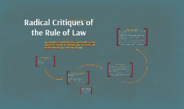 Radical Critiques of the Rule of Law Oct 2016