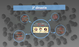 3ª dinastia - O domínio Filipino e a Restauração da Independ