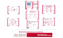 Copy of Capacitación Teamlab