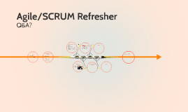 Agile/SCRUM Refresher