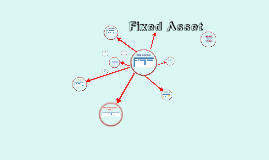 Fixed Asset - GSS Flowserve