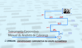 Treinamento Corporativo: Manual do analista de Cobrança
