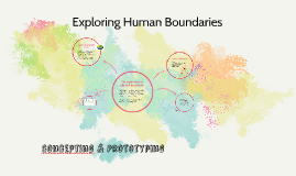 Exploring Human Boundaries