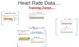 Heart Rate Data....