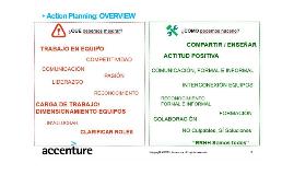 Teamwork Accenture