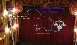 Copy of Linea del Tiempo del Teatro