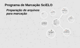 Programas da Metodologia SciELO
