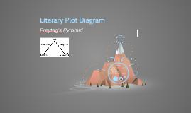 Copy of Literary Plot Diagram