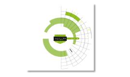 Copy of Vanden Broele duurzaamheidsverslag 2009-2001