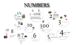 Copy of NUMBERS