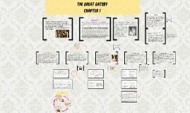 The Great Gatsby - Chapter 1 Analysis!