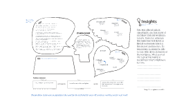 Copy of Copy of DTAL - Empathy Map template