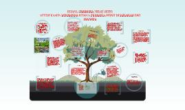 Copy of RUANG TERBUKA HIJAU (RTH)