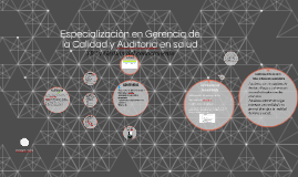 Copy of Especialización en Gerencia de la Calidad y Auditoria en sal