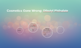 Cosmetics Gone Wrong: Dibutyl Phthalate