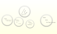 e-One SWOT Analysis
