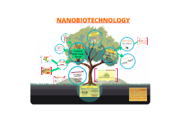 Copy of BIOTECHNOLOGY