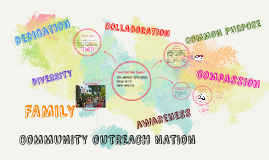 Community Outreach Nation