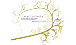 Copy of Herded Gibbs Sampling