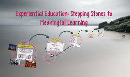 Copy of Experiential Education: Stepping Stones to Meaningful Learni
