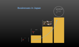 Businesses in Japan