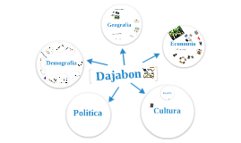 Copy of Dajabon