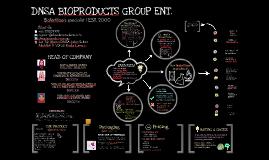 Algreen Biofertilizer