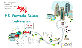 Copy of Fantasia Reisen Indonesien