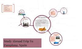 Study Abroad Trip To Pamplona, Spain