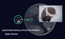 Quarterback Rating vs Inclement Weather