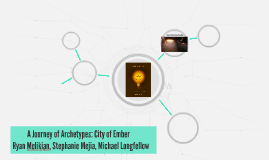 A Journey of Archetypes: City of Ember