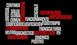 Copy of Clasificación Internacional del funcionamiento, de la discap