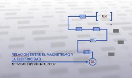 Copy of RELACION ENTRE EL MAGNETISMO Y LA ELECTRICIDAD