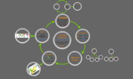 Copy of El Concepto de Educación