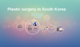 TOK presentation: Plastic surgery in South Korea