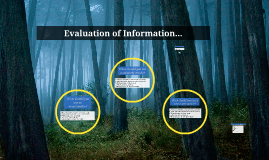 Evaluation of Information...
