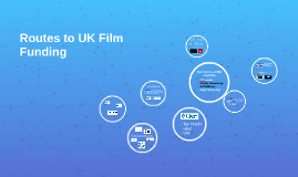 Routes to UK Film Funding