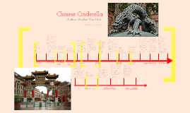 Chinese Cinderella Book Report