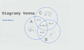 Diagramy venna by mathew myslak on prezi ccuart Choice Image