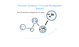 Temporal Variations in Tourism Development - Rotorua