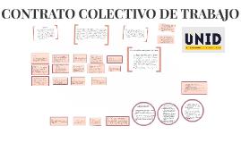 Copy of CONTRATO COLECTIVO DE TRABAJO