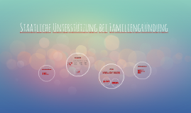 Staatliche Unterstützung bei Familiengründung