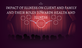 IMPACT OF ILLNESS ON CLIENT AND FAMILY AND THEIR ROLES TOWA