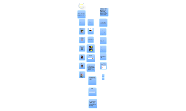 Copy of Chem Lab Project 10