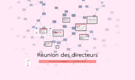 Réunion de rentrée des directeurs de la circonscription de Vesoul 2 : 11 septembre 2018