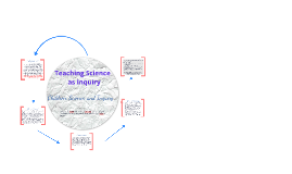 Teaching Science as Inquiry Chapter 1