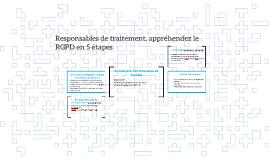 Responsables de traitement, appréhendez le RGPD